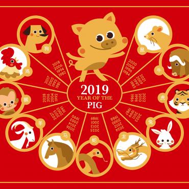 Chinese Zodiac Chart 2019 - Liv Rent
