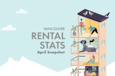 Vancouver Apartment Rental Stats April 2019