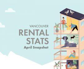 Vancouver Apartment Rental Stats April 2019