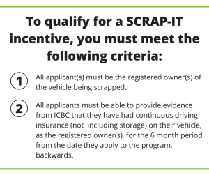scrap it, vancouver, electric cars, incentive, bc