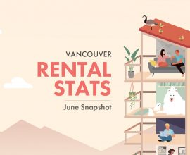 vancouver, rental stats, infographic, real estate