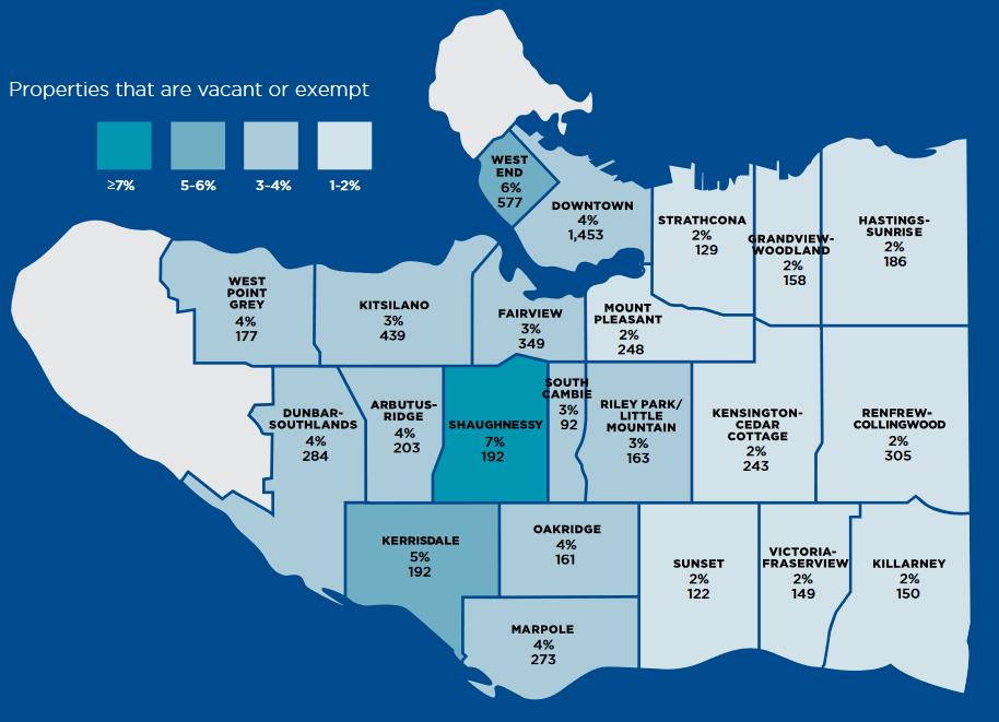 大温哥华地区空屋数(图片来自温哥华市政府)