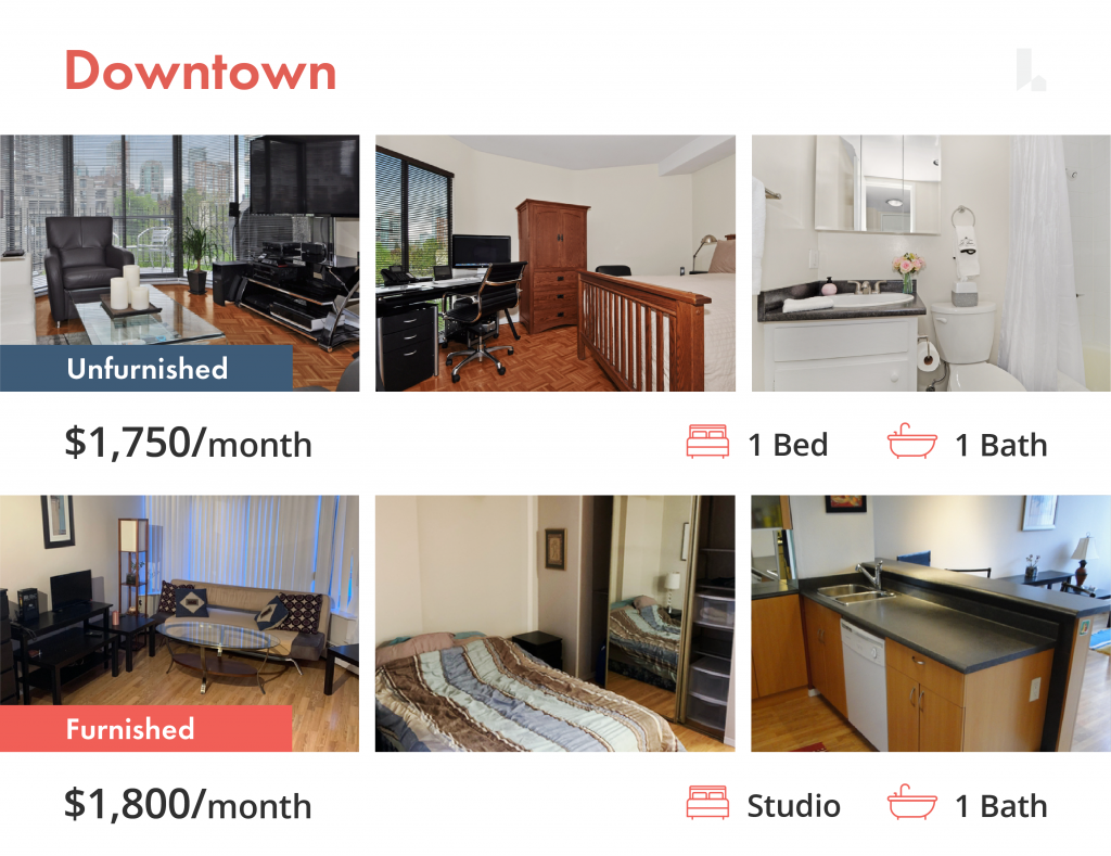 downtown vancouver rentals