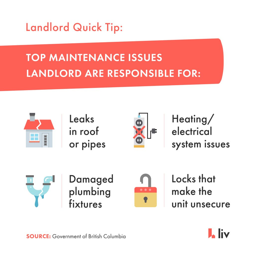 Rental Property - What are landlords responsible for?