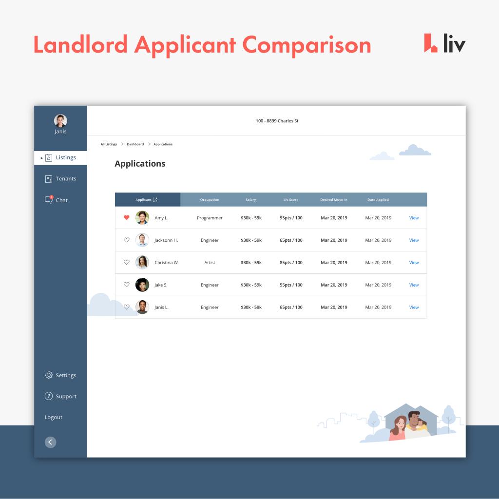 landlord applicant comparison