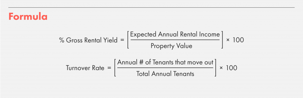Investing in rental properties in Canada comes with considerations like Gross Rental Yield and Turnover Rate.