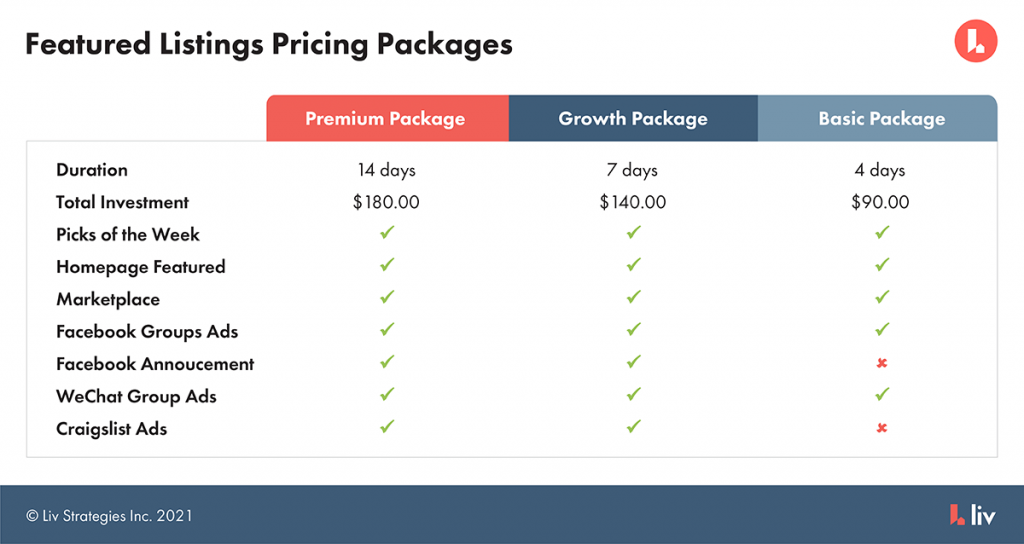 liv rent featured listings packages