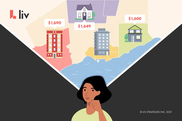 Where can you find the cheapest rent in Toronto?