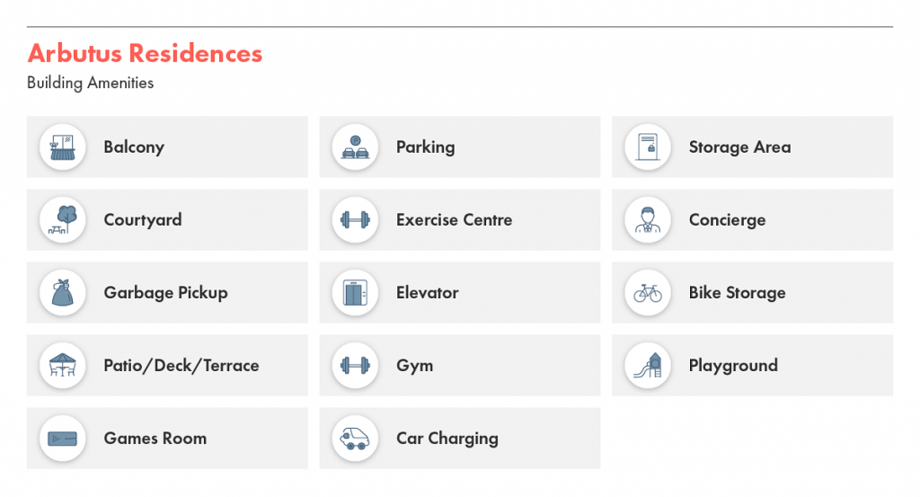 Arbutus residences amenities include lots of ways to stay fit, safe, and healthy.