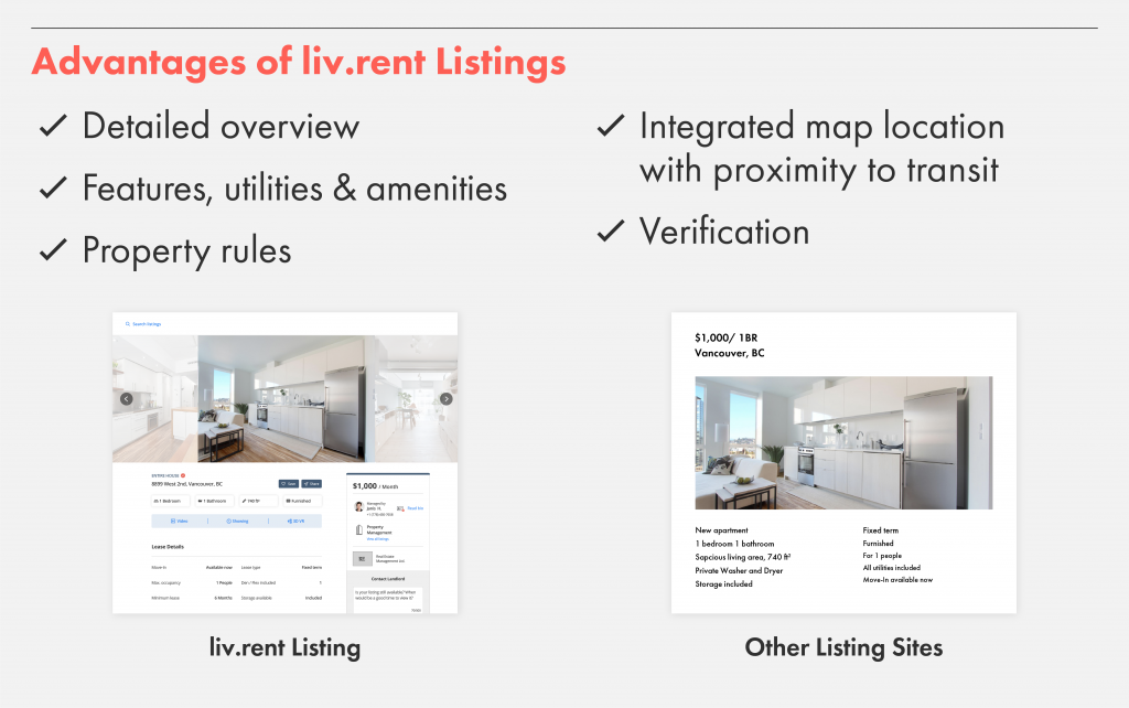 liv.rent featured listings get you 300x more eyes on your listing.
