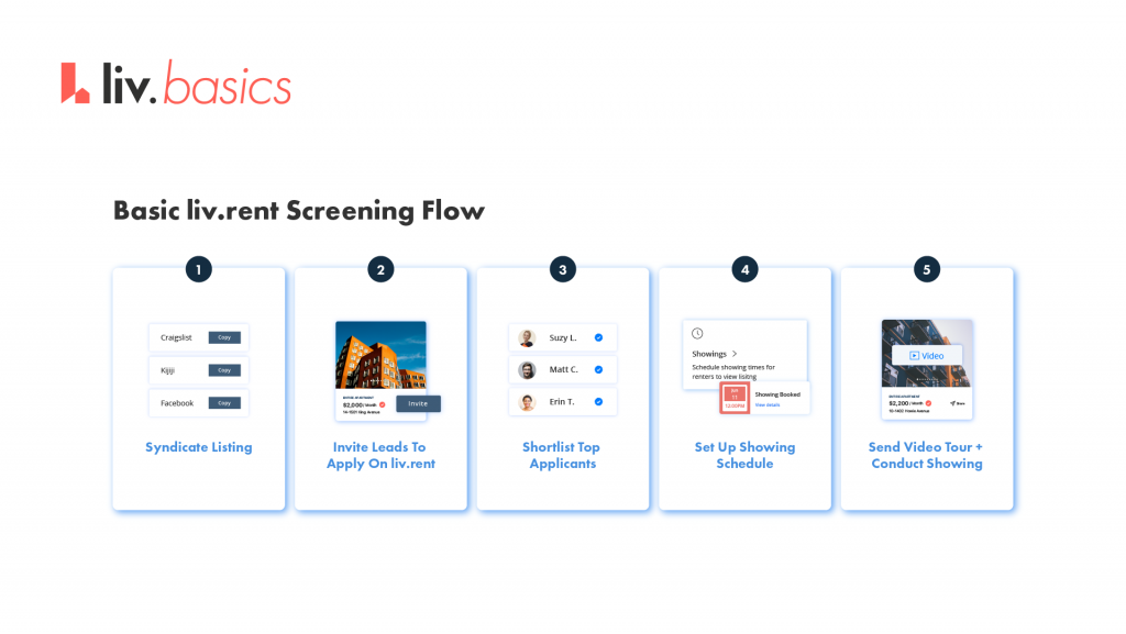tips for renting out an apartment using the liv rent screening flow
